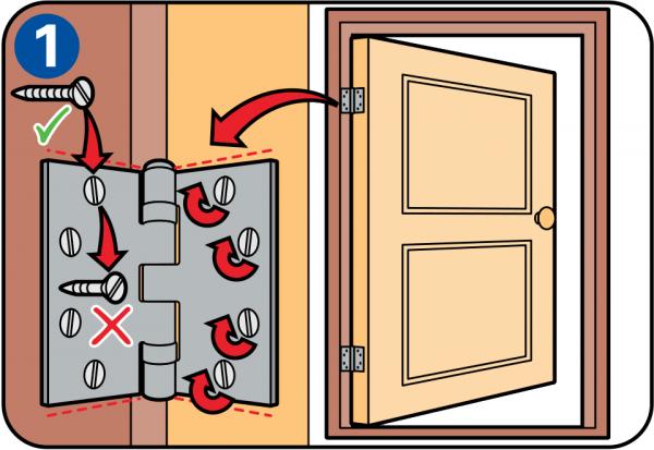 Klemmende(s) Tür/Fenster reparieren