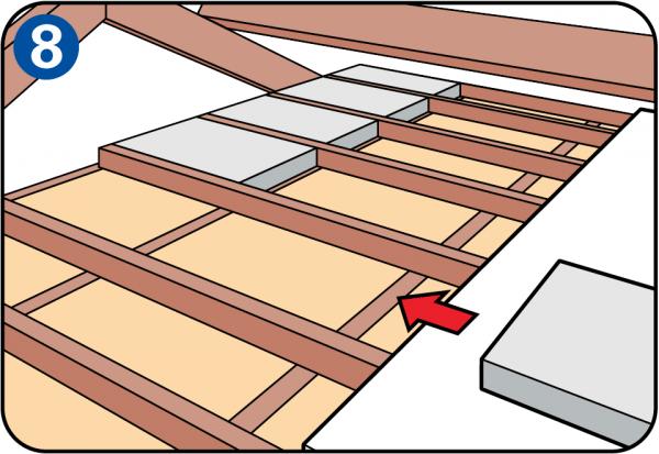 Erstaunlich Dachboden dämmen PM54